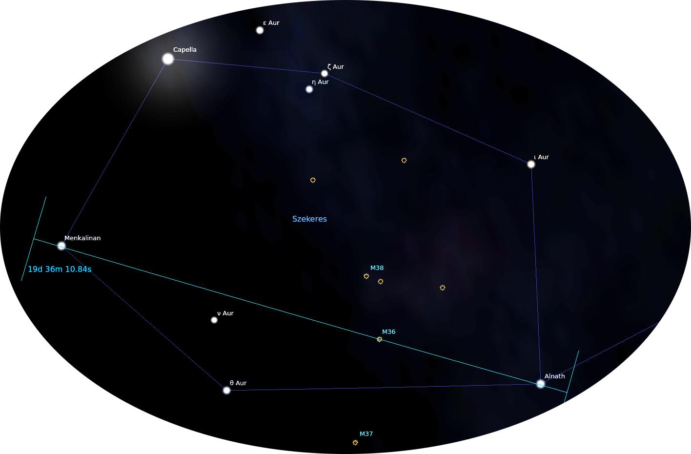 Szekeres M36, M37, M38