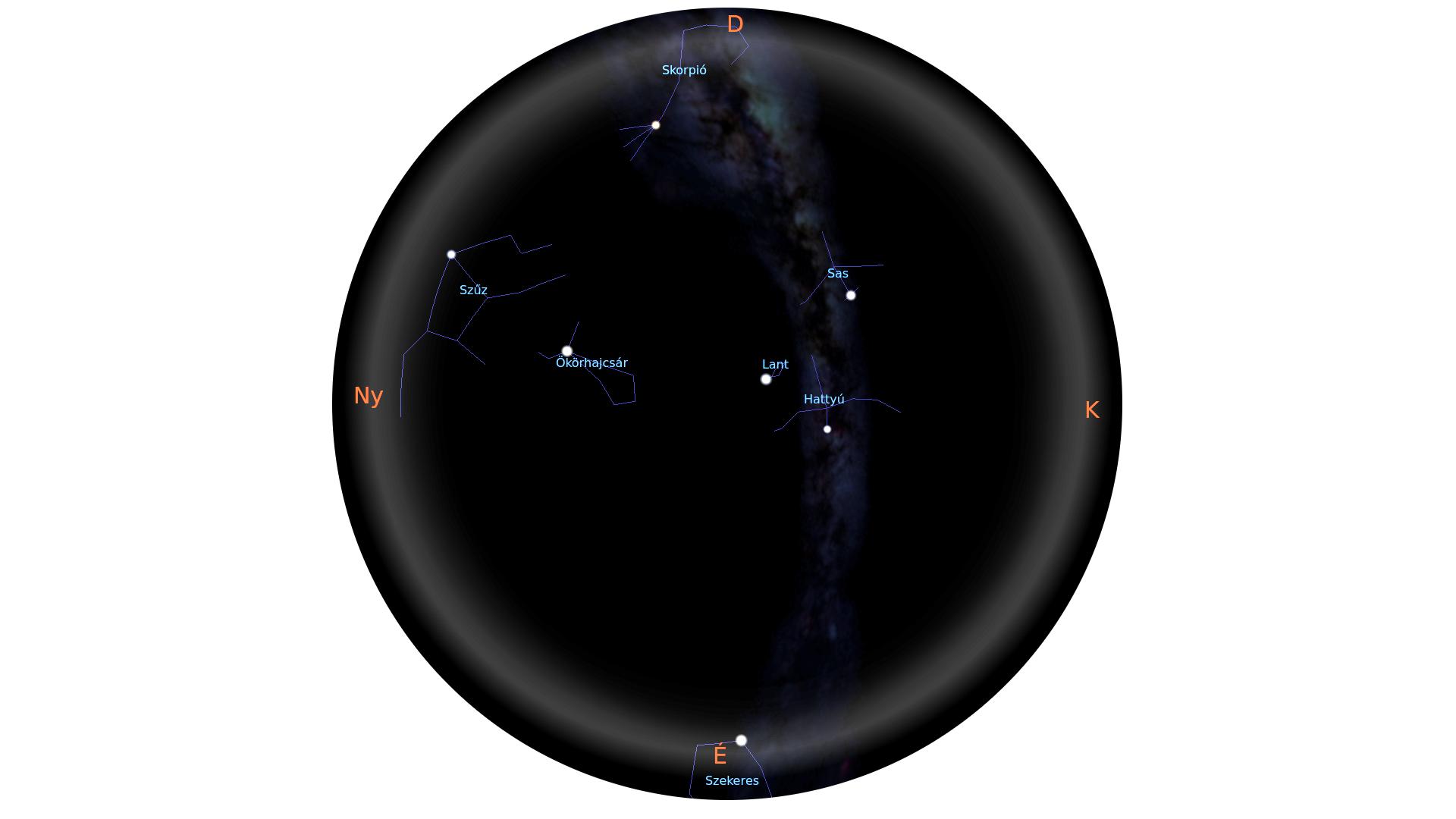 Nyári csillagképek, 1.4-es határmagnitúdó